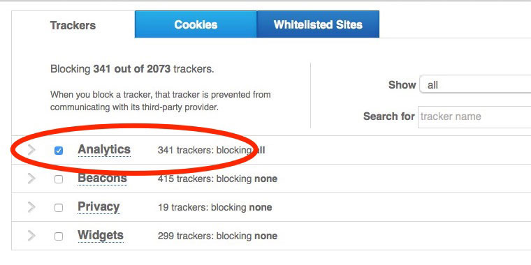 Ghostery Blocking Analytics